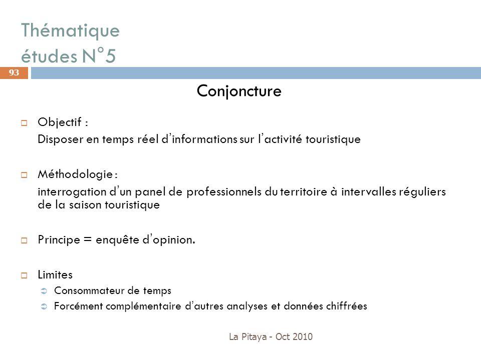 Thématique études N°5 Conjoncture Objectif :