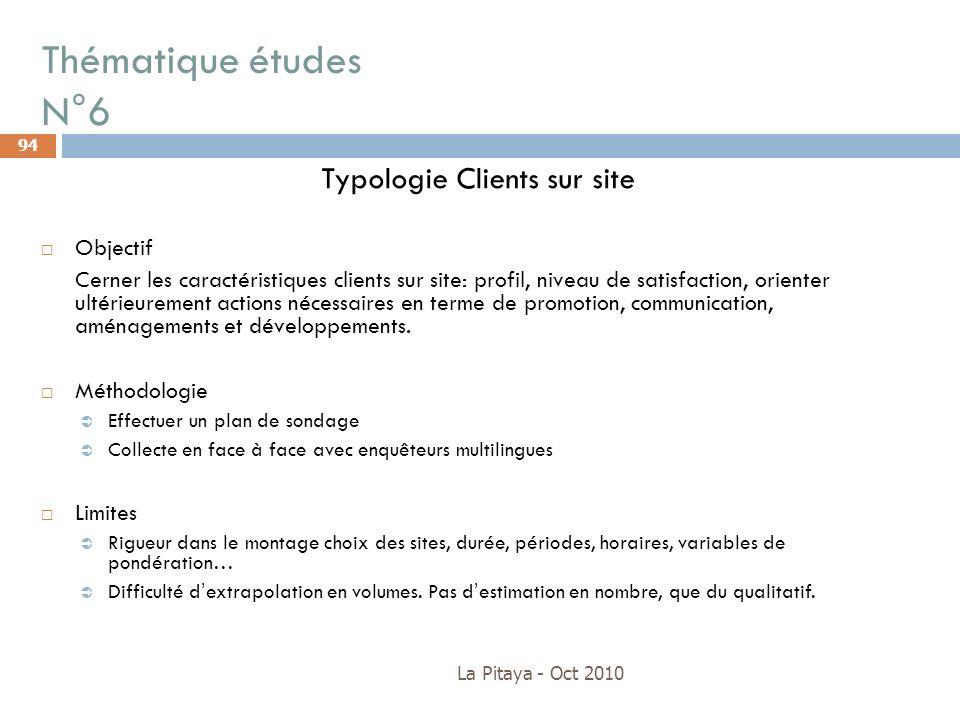 Typologie Clients sur site