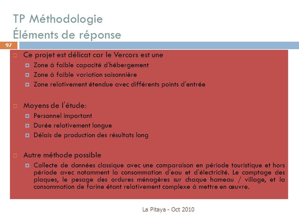TP Méthodologie Éléments de réponse