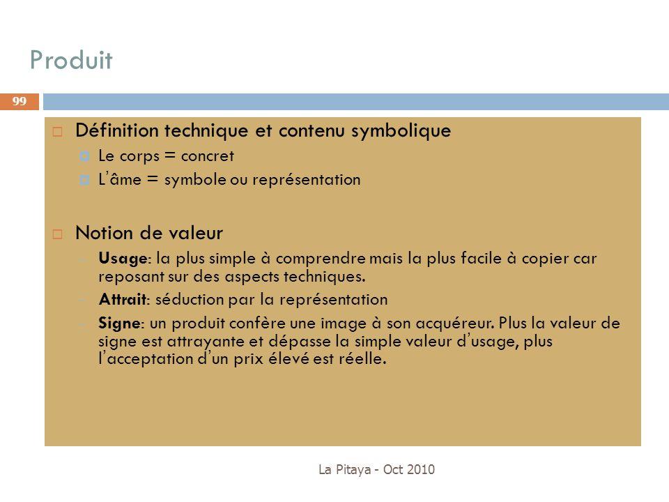 Produit Définition technique et contenu symbolique Notion de valeur
