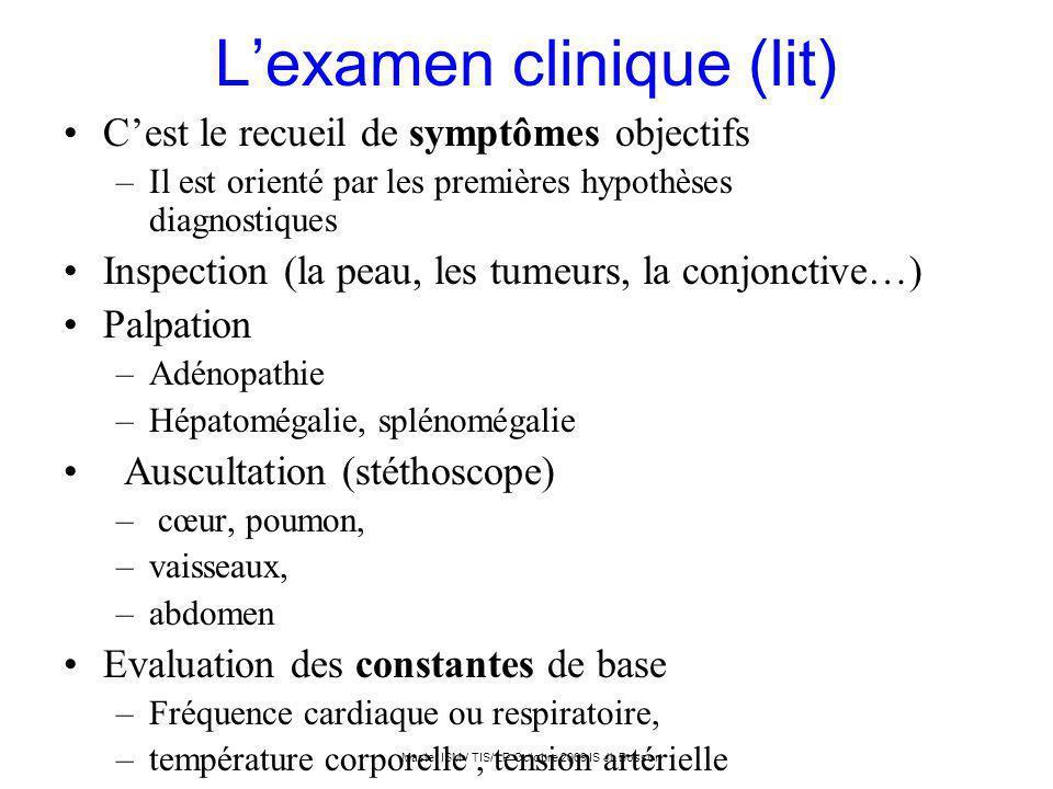 L'examen clinique (lit)