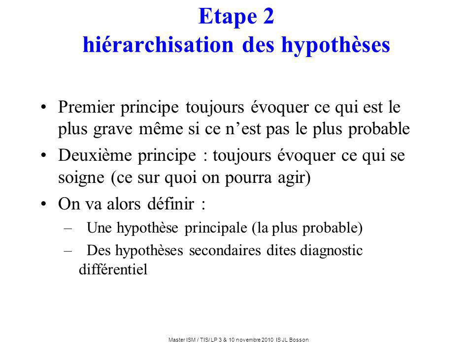 Etape 2 hiérarchisation des hypothèses