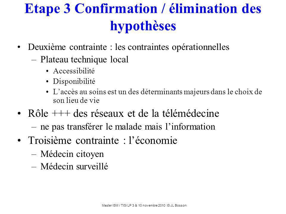 Etape 3 Confirmation / élimination des hypothèses
