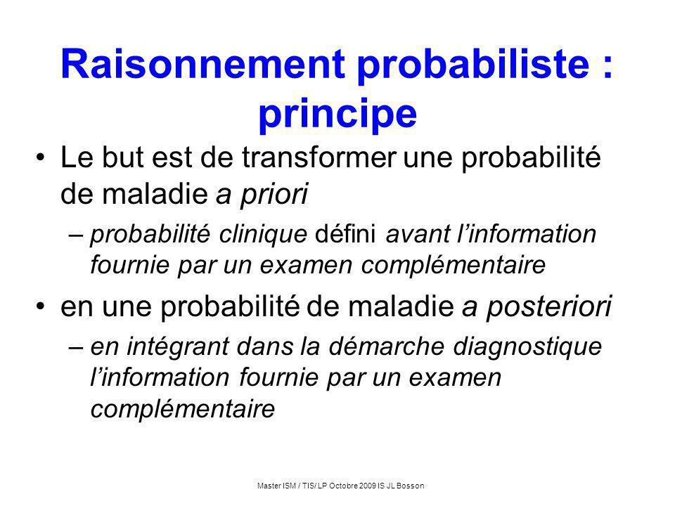 Raisonnement probabiliste : principe