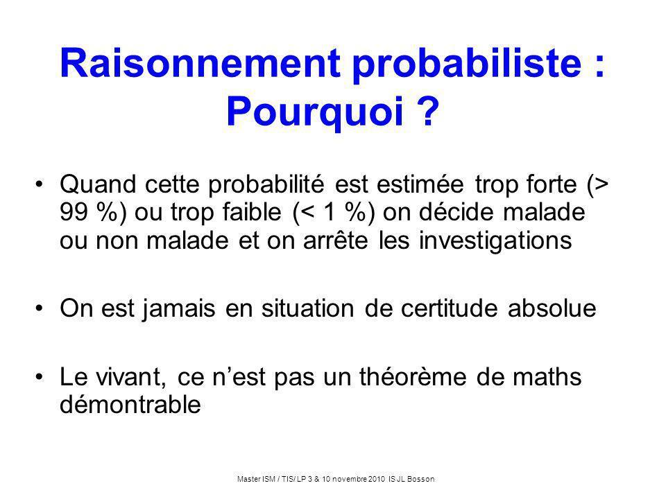 Raisonnement probabiliste : Pourquoi