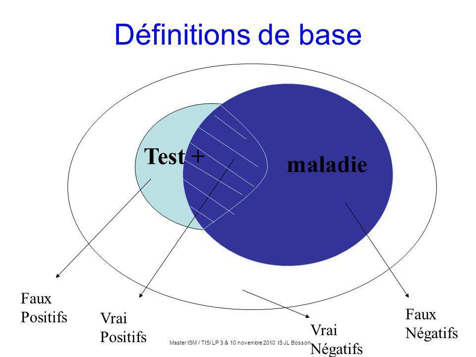 Master ISM / TIS/ LP 3 & 10 novembre 2010 IS JL Bosson