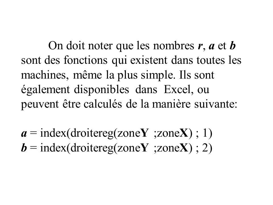 On doit noter que les nombres r, a et b sont des fonctions qui existent dans toutes les machines, même la plus simple.