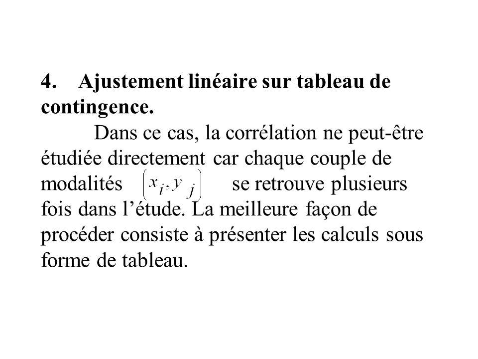 4. Ajustement linéaire sur tableau de contingence