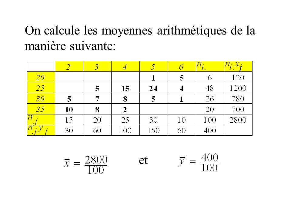 On calcule les moyennes arithmétiques de la manière suivante:
