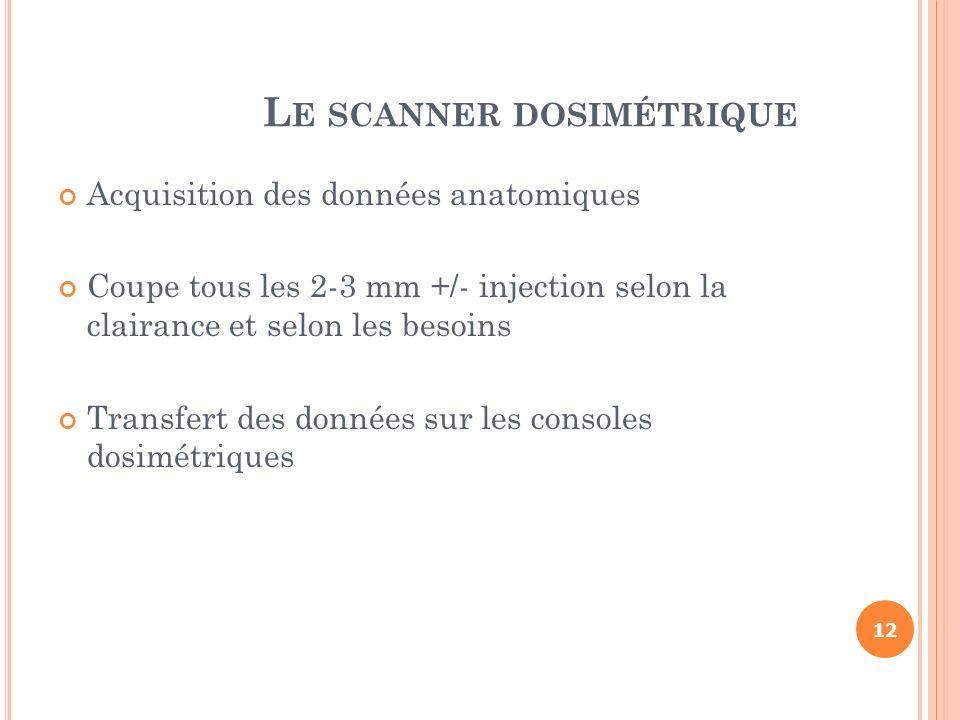 Le scanner dosimétrique