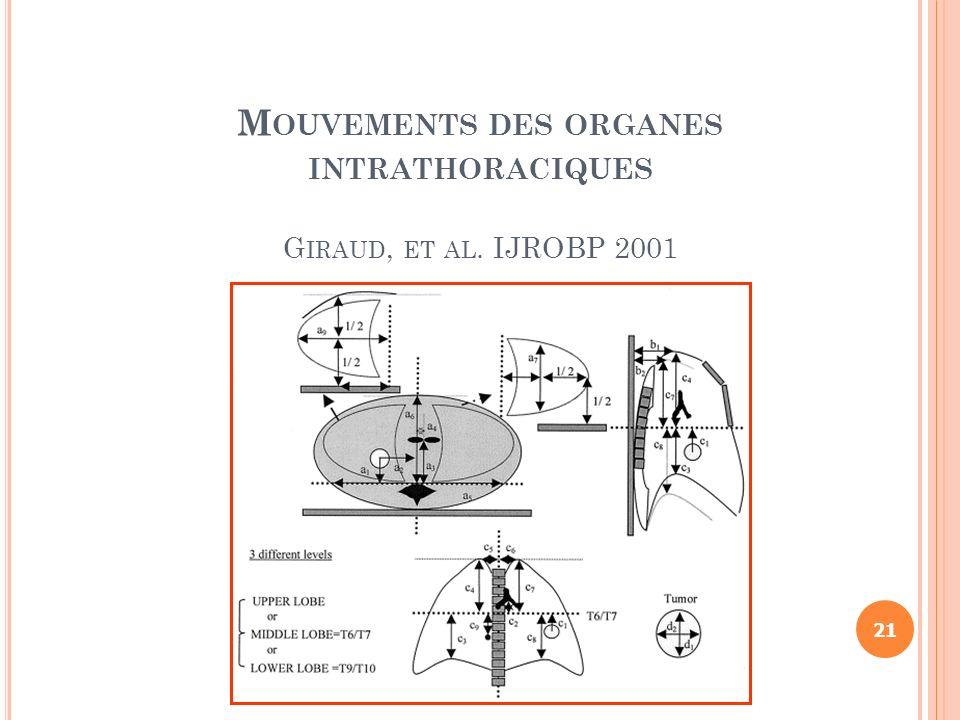 Mouvements des organes intrathoraciques Giraud, et al. IJROBP 2001