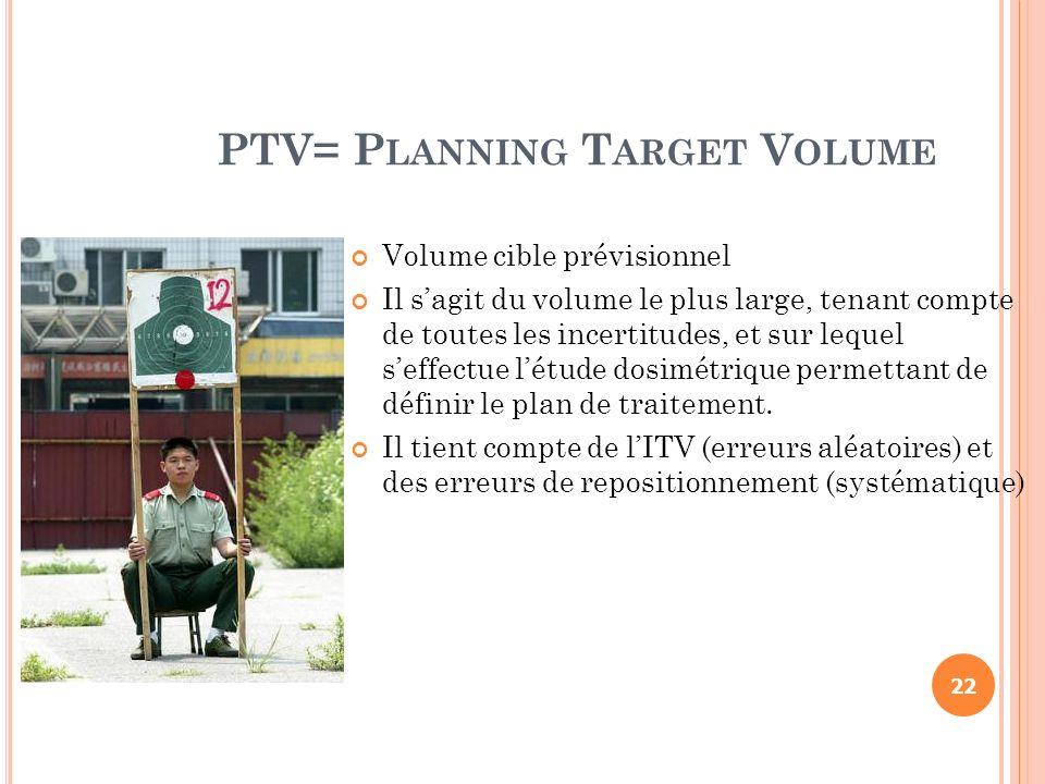 PTV= Planning Target Volume