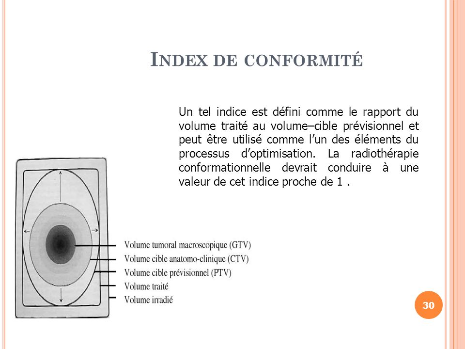 Index de conformité