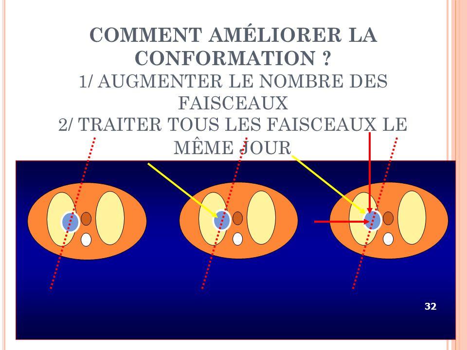 COMMENT AMÉLIORER LA CONFORMATION