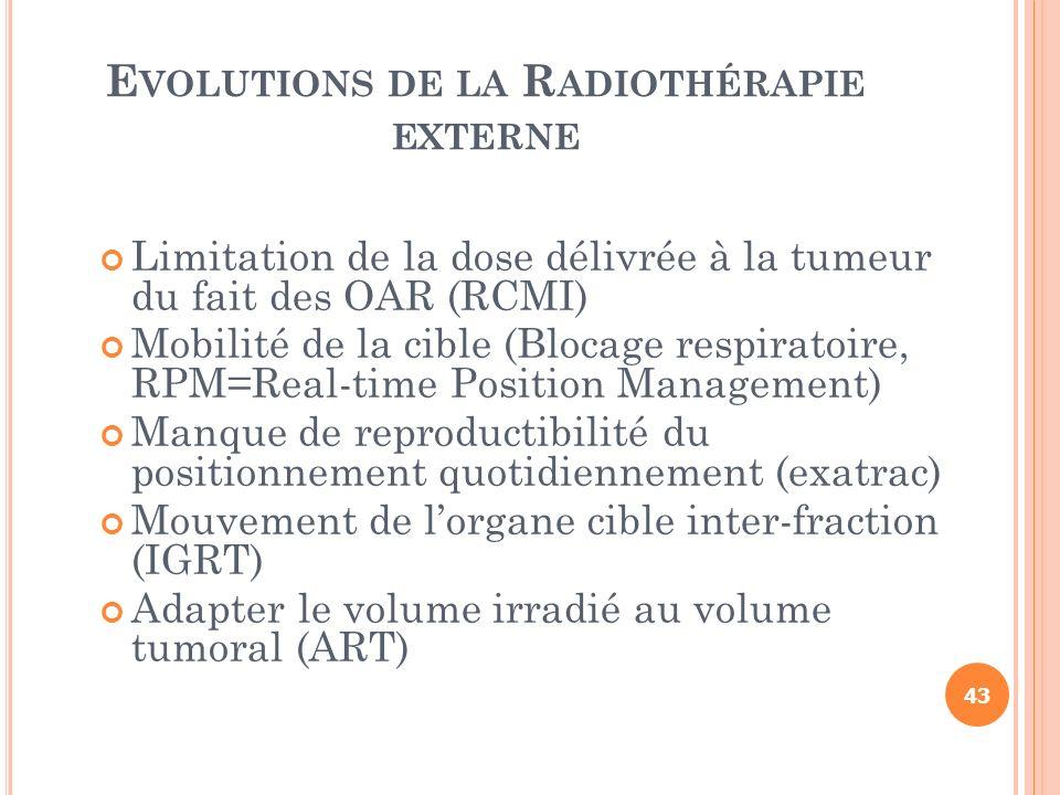 Evolutions de la Radiothérapie externe