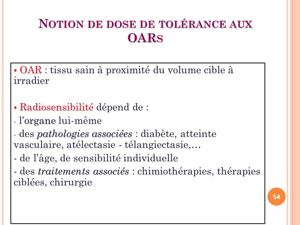 Notion de dose de tolérance aux OARs