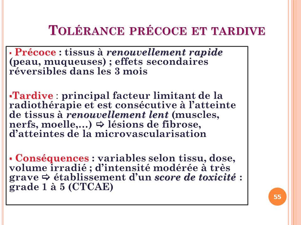 Tolérance précoce et tardive