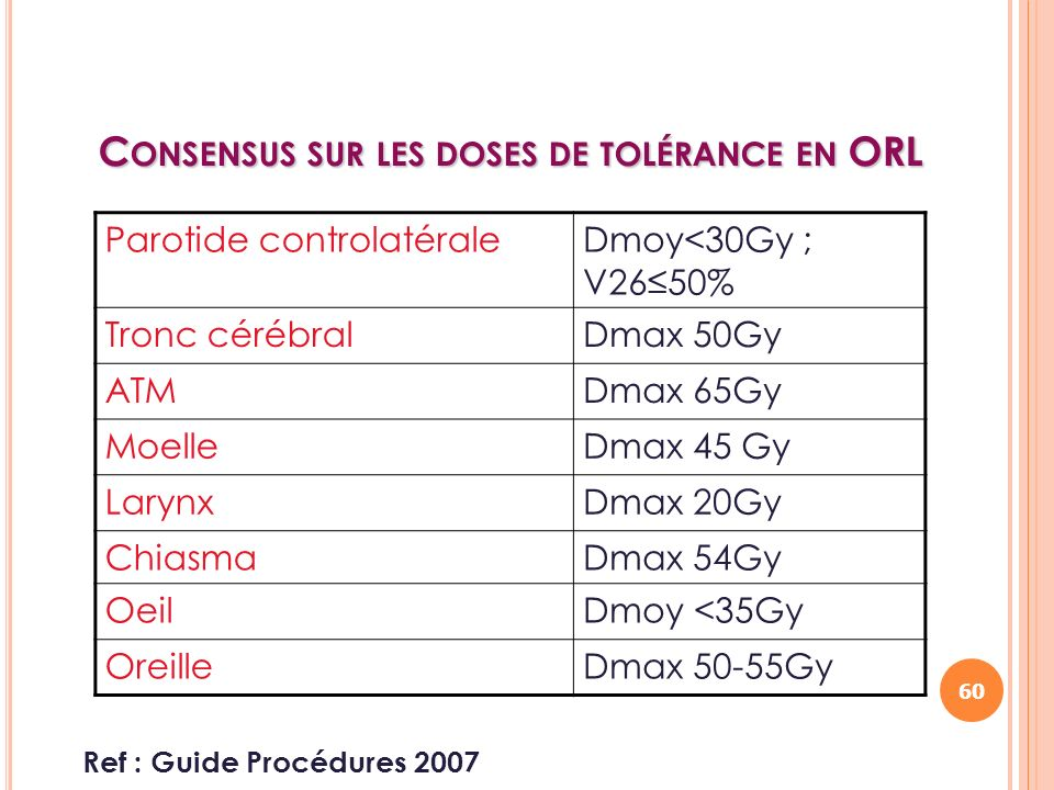 Consensus sur les doses de tolérance en ORL