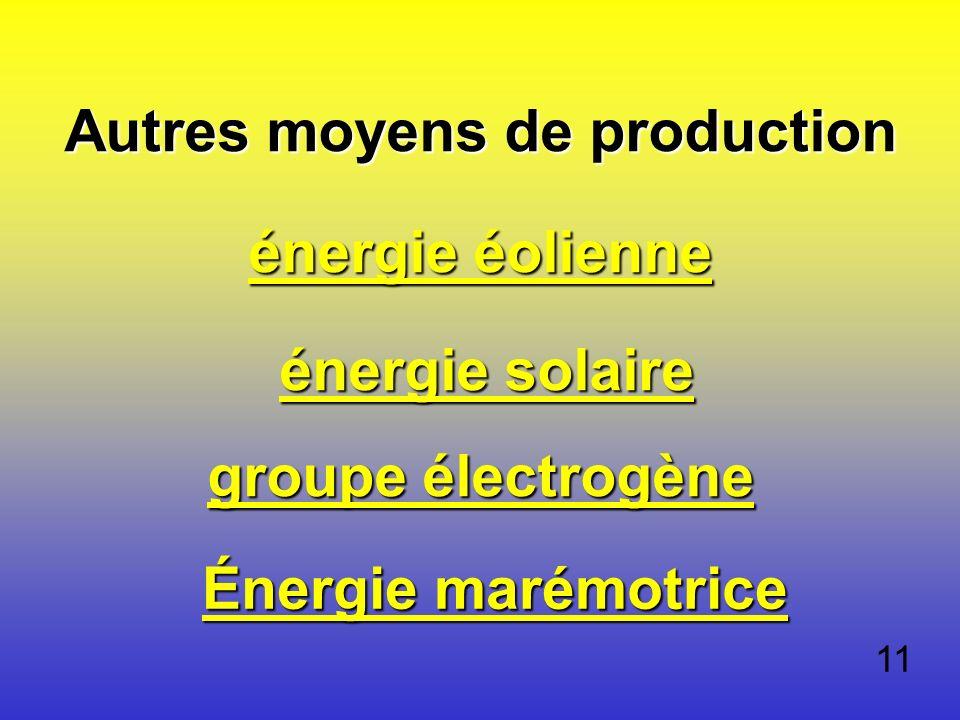 Autres moyens de production