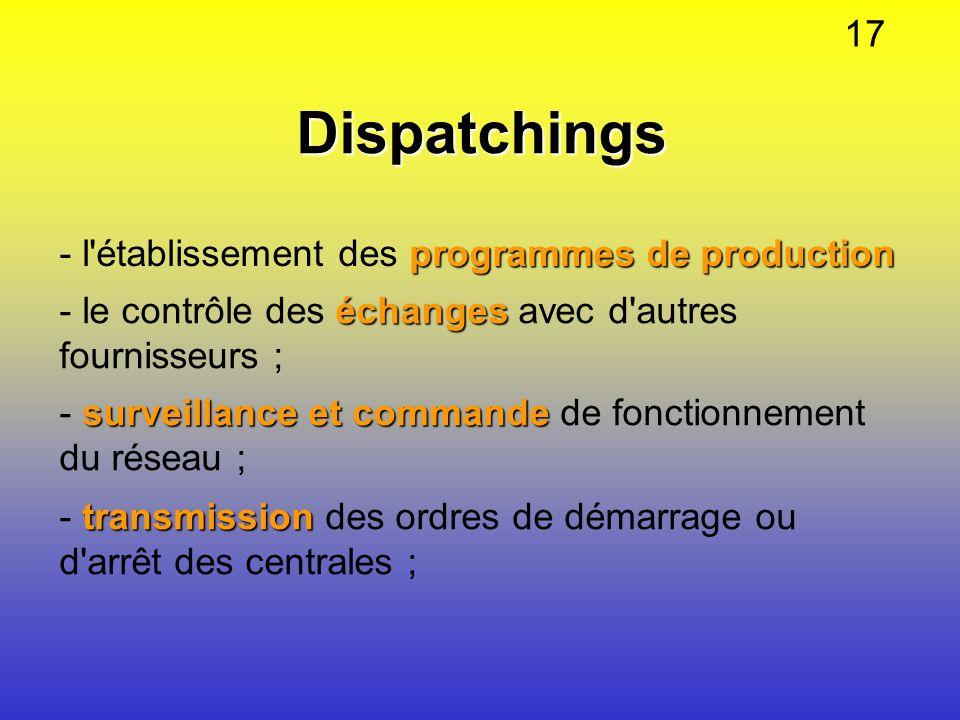 Dispatchings 17 - l établissement des programmes de production
