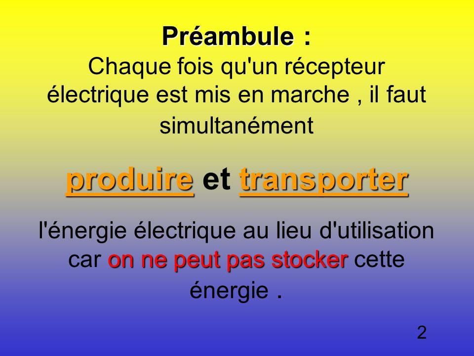 Préambule : Chaque fois qu un récepteur électrique est mis en marche , il faut simultanément produire et transporter l énergie électrique au lieu d utilisation car on ne peut pas stocker cette énergie .