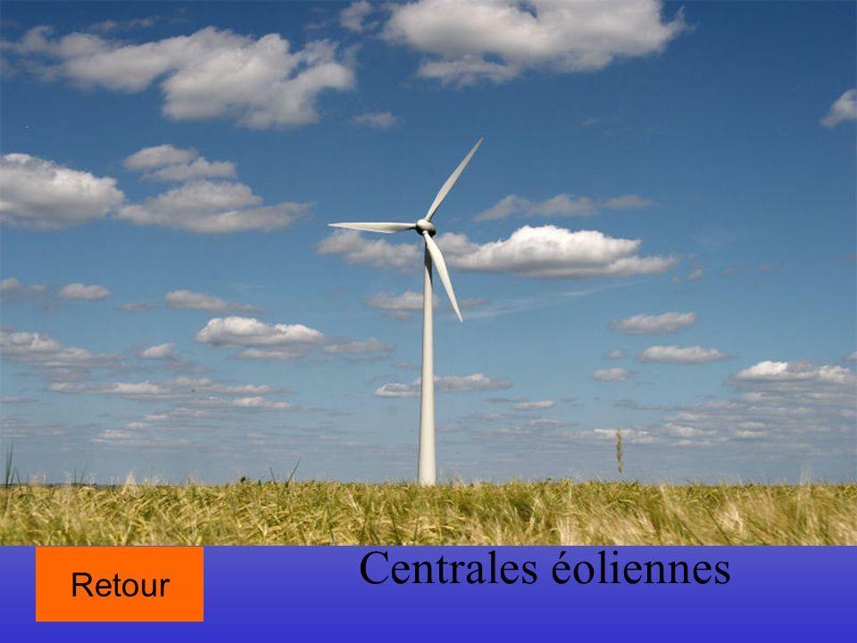 Retour Centrales éoliennes