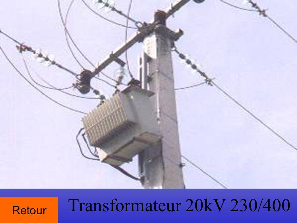 Transformateur 20kV 230/400 Retour