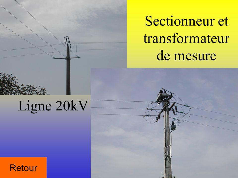 Sectionneur et transformateur de mesure