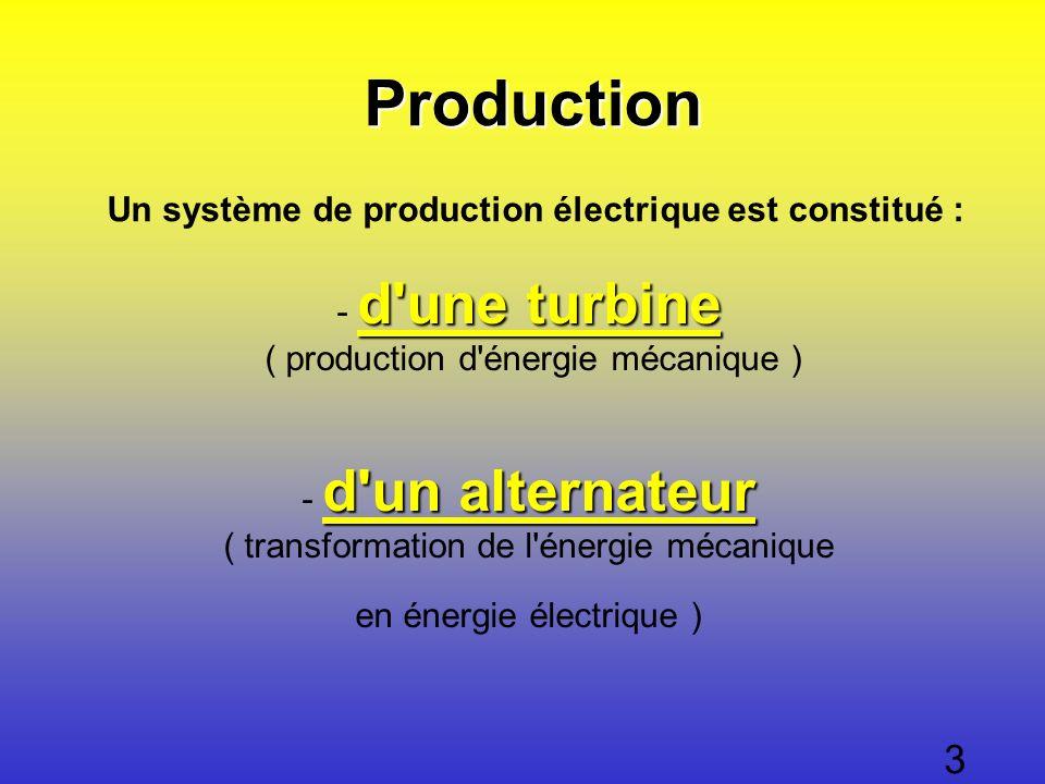 Un système de production électrique est constitué :