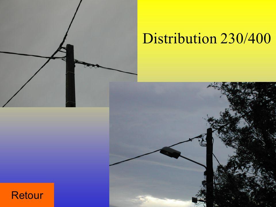 Distribution 230/400 Retour