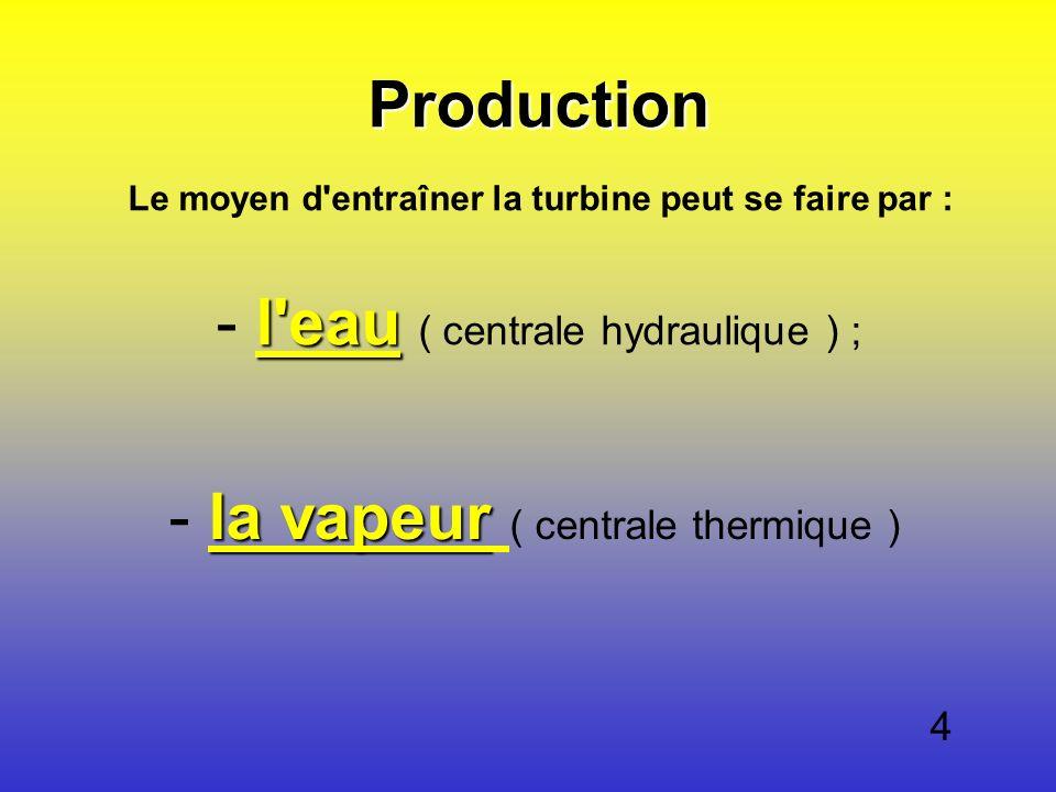 Le moyen d entraîner la turbine peut se faire par :