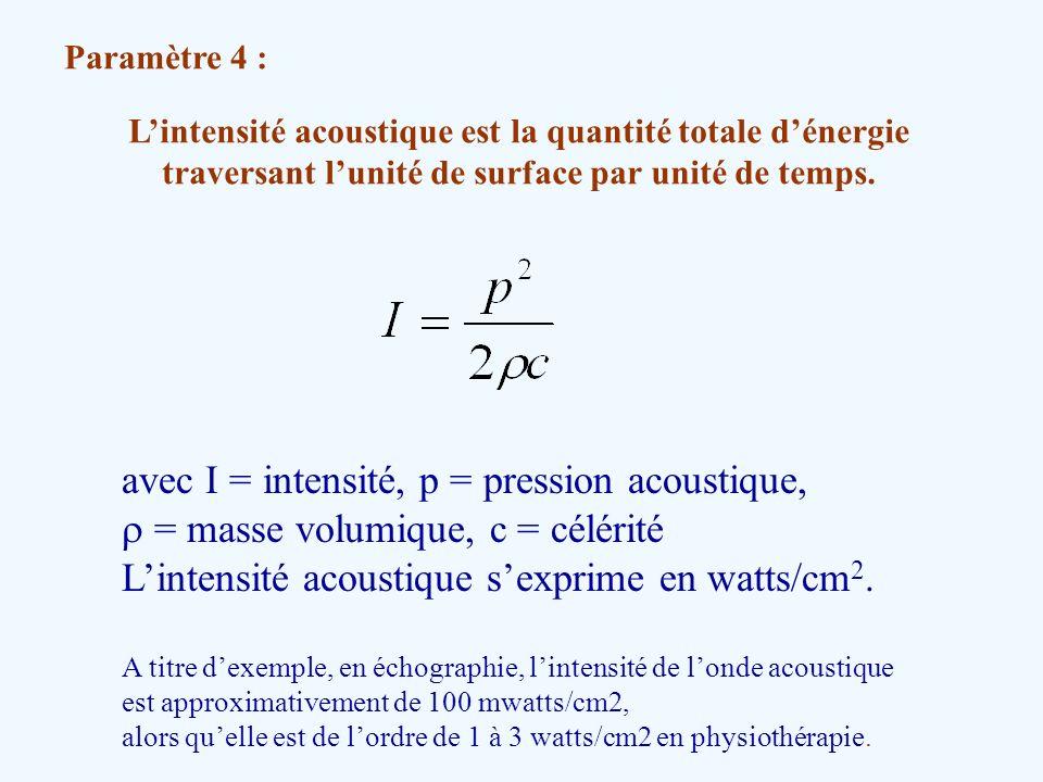 avec I = intensité, p = pression acoustique,