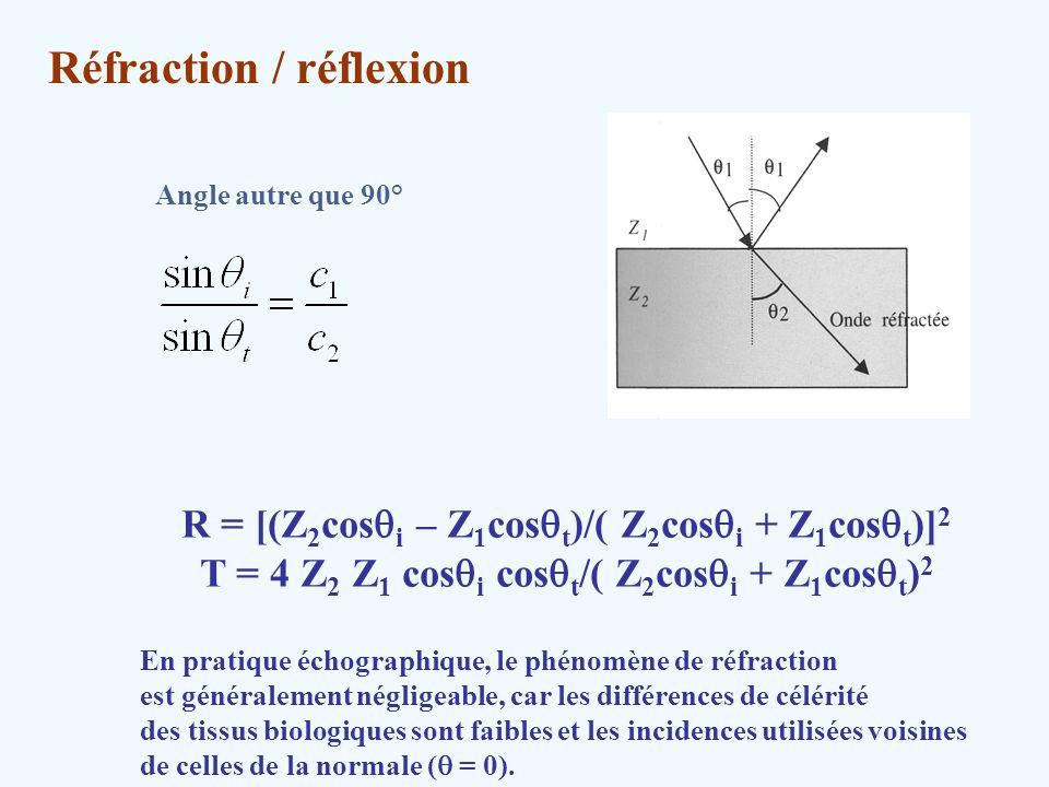 Réfraction / réflexion