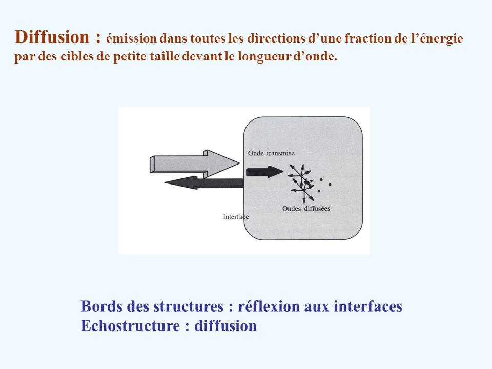 Diffusion : émission dans toutes les directions d'une fraction de l'énergie