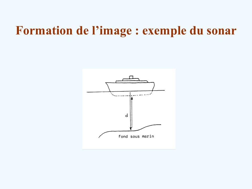 Formation de l'image : exemple du sonar
