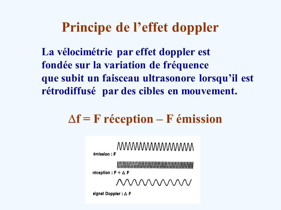 Principe de l'effet doppler