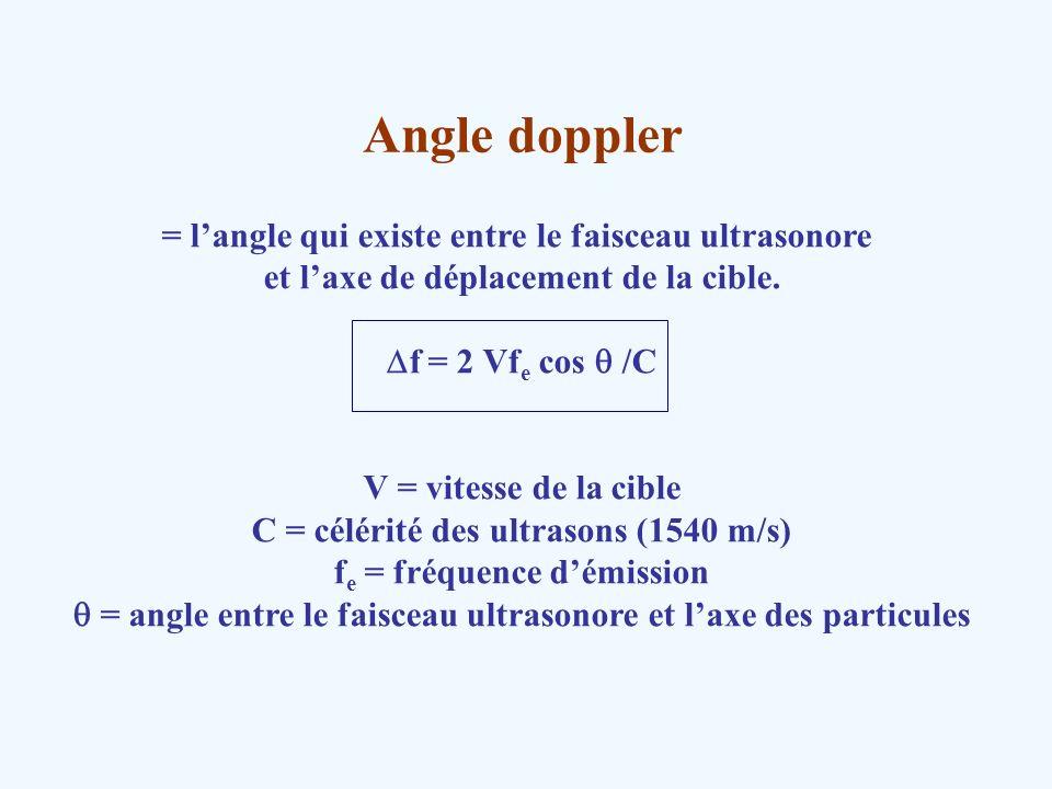 Angle doppler = l'angle qui existe entre le faisceau ultrasonore