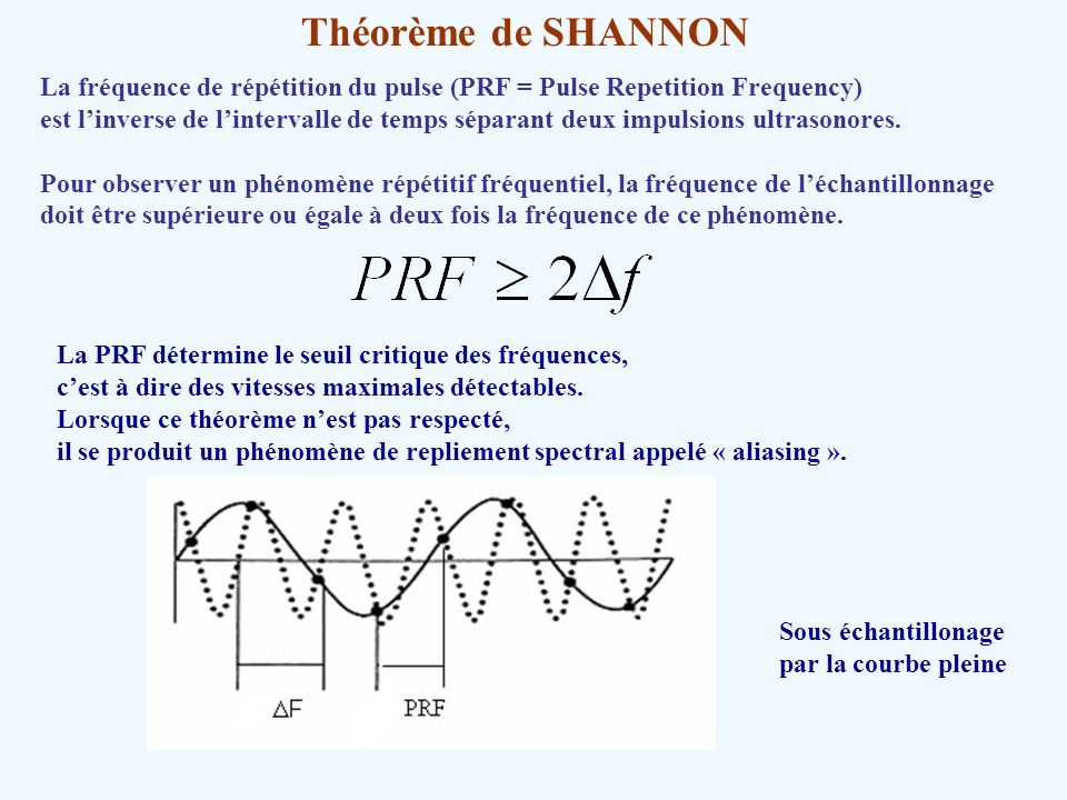 Théorème de SHANNON La fréquence de répétition du pulse (PRF = Pulse Repetition Frequency)