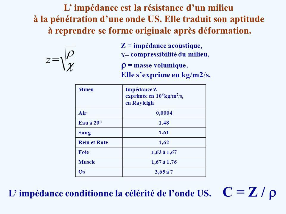 C = Z / r r z = c L' impédance est la résistance d'un milieu