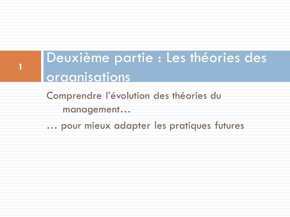 Deuxième partie : Les théories des organisations