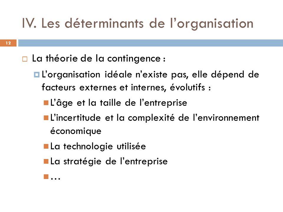 IV. Les déterminants de l'organisation