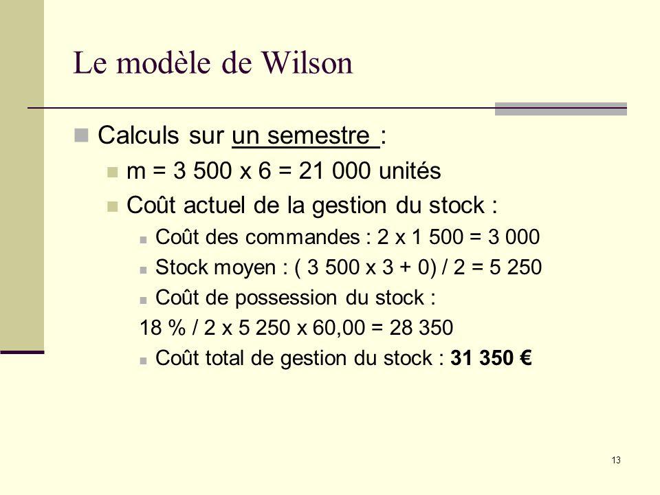 Le modèle de Wilson Calculs sur un semestre :