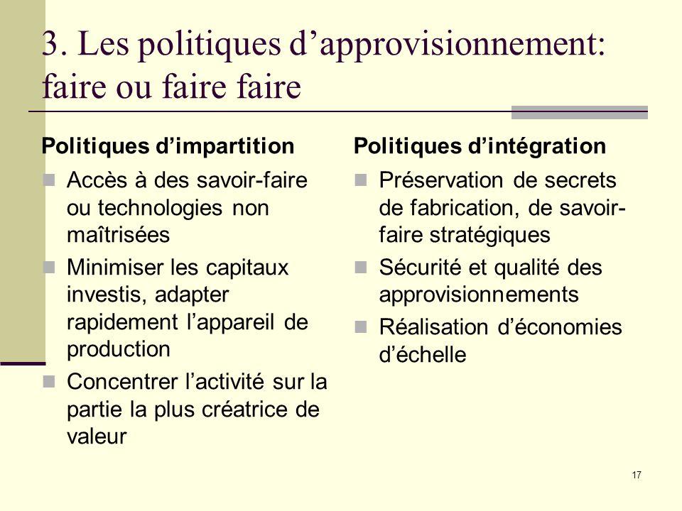 3. Les politiques d'approvisionnement: faire ou faire faire