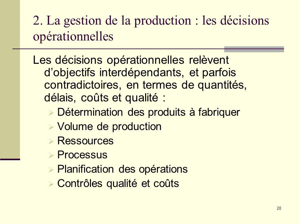 2. La gestion de la production : les décisions opérationnelles