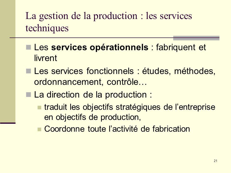 La gestion de la production : les services techniques
