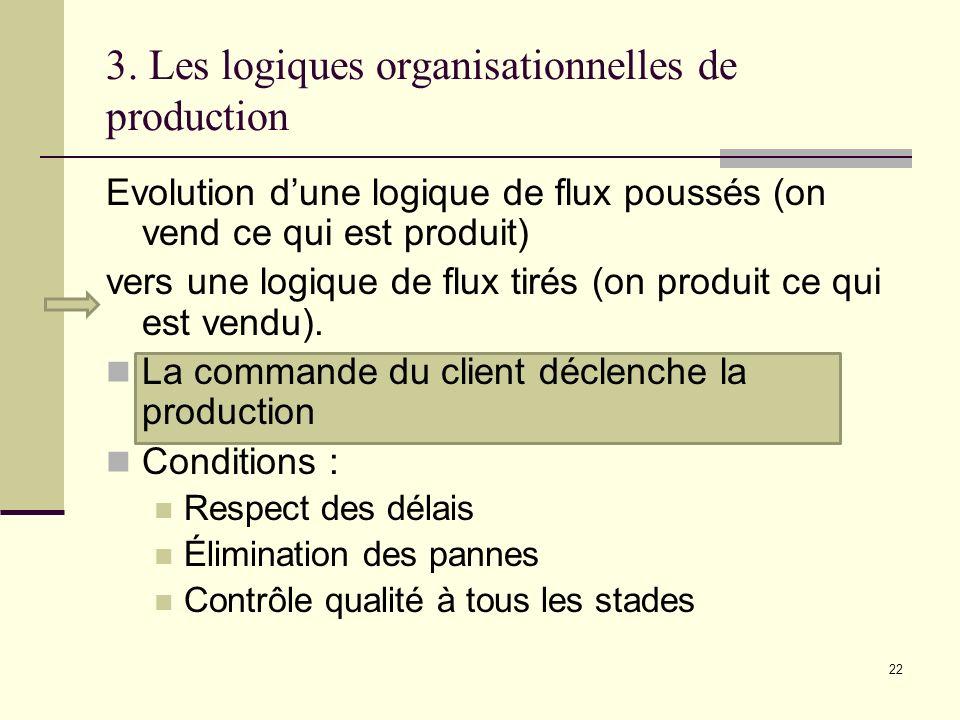 3. Les logiques organisationnelles de production