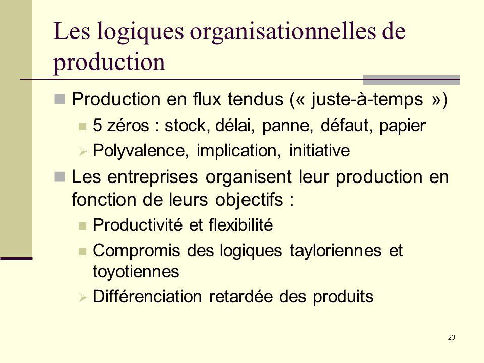 Les logiques organisationnelles de production