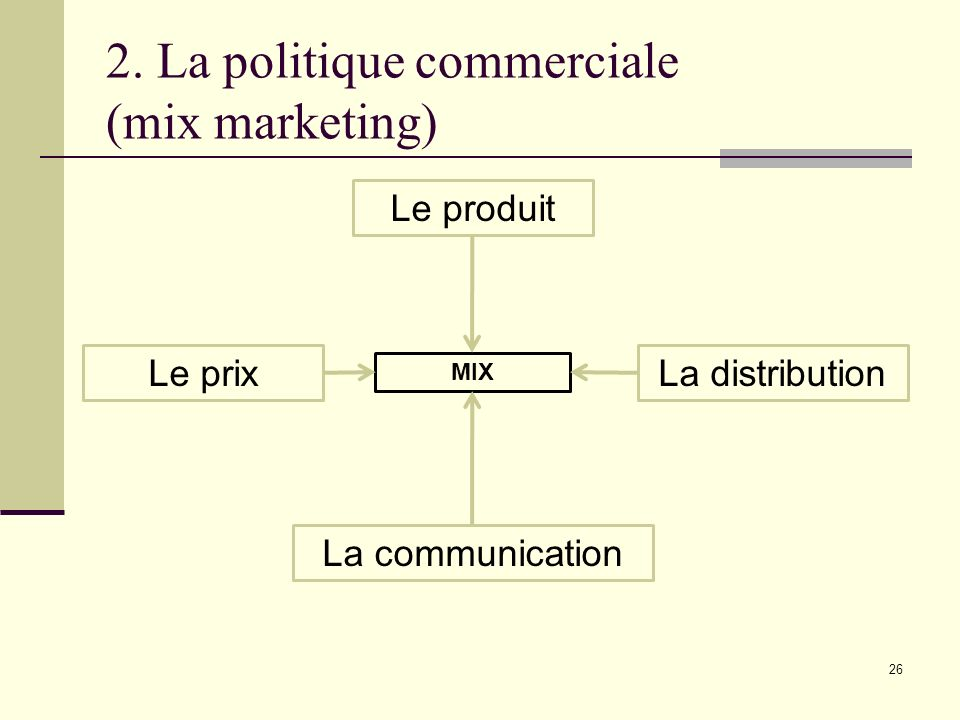 2. La politique commerciale (mix marketing)