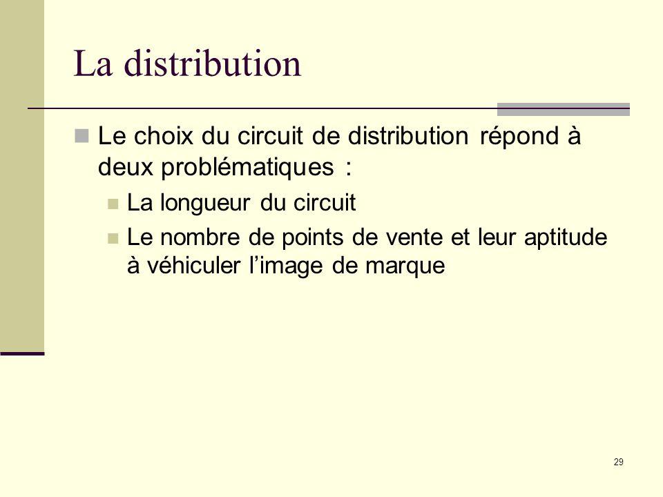 La distribution Le choix du circuit de distribution répond à deux problématiques : La longueur du circuit.