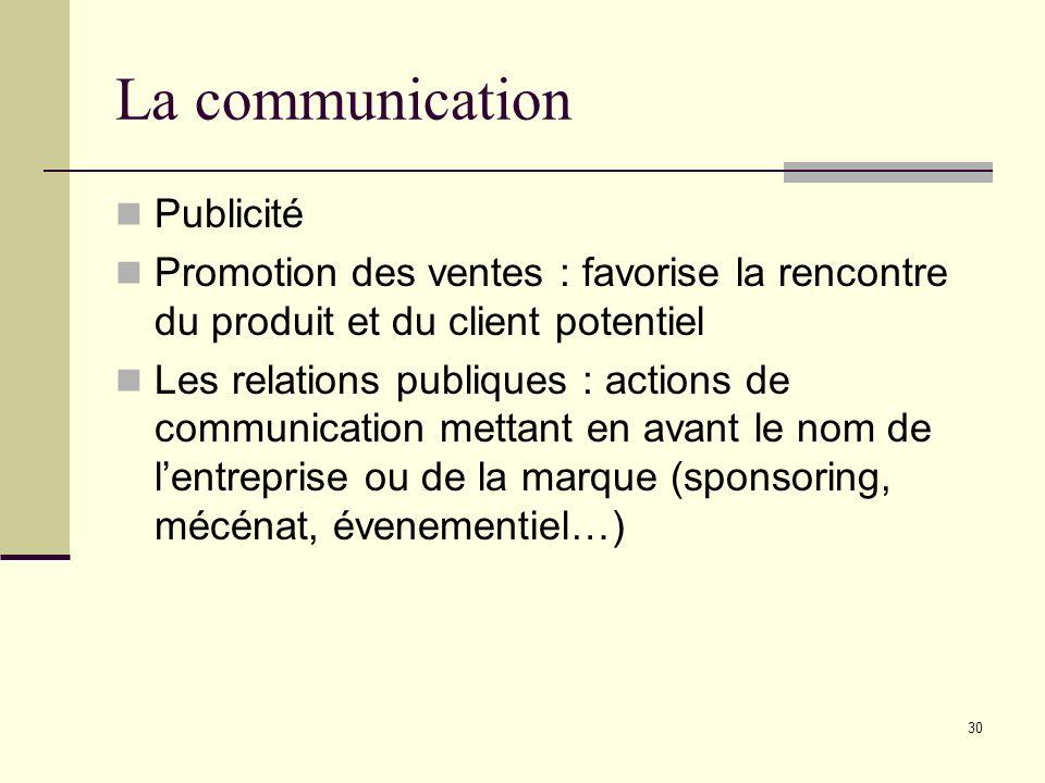 La communication Publicité